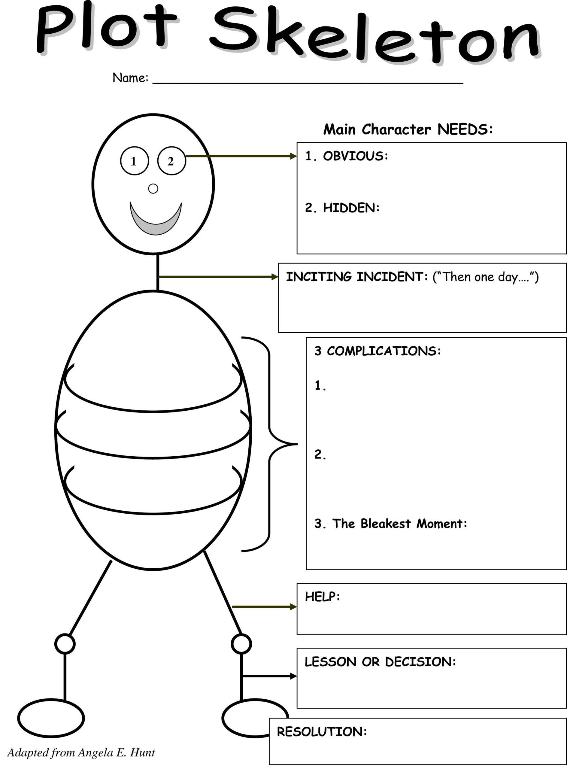 The Plot Thickens: A Graphic Organizer For Teaching Writing Intended For Story Skeleton Book Report Template