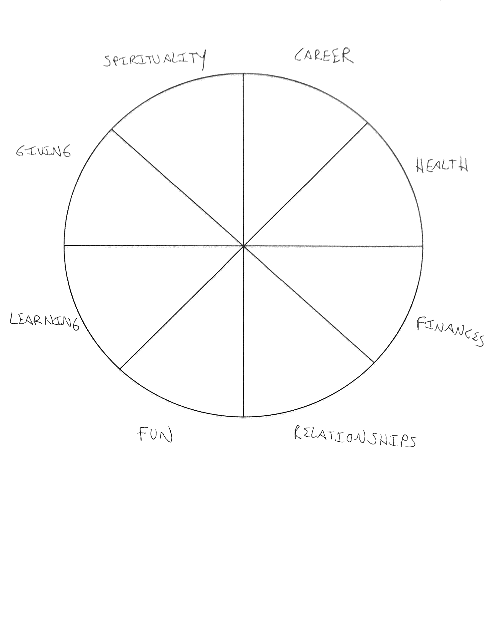 The Wheel Of Life: How To Plan For A Life Of Balanced Success Intended For Wheel Of Life Template Blank