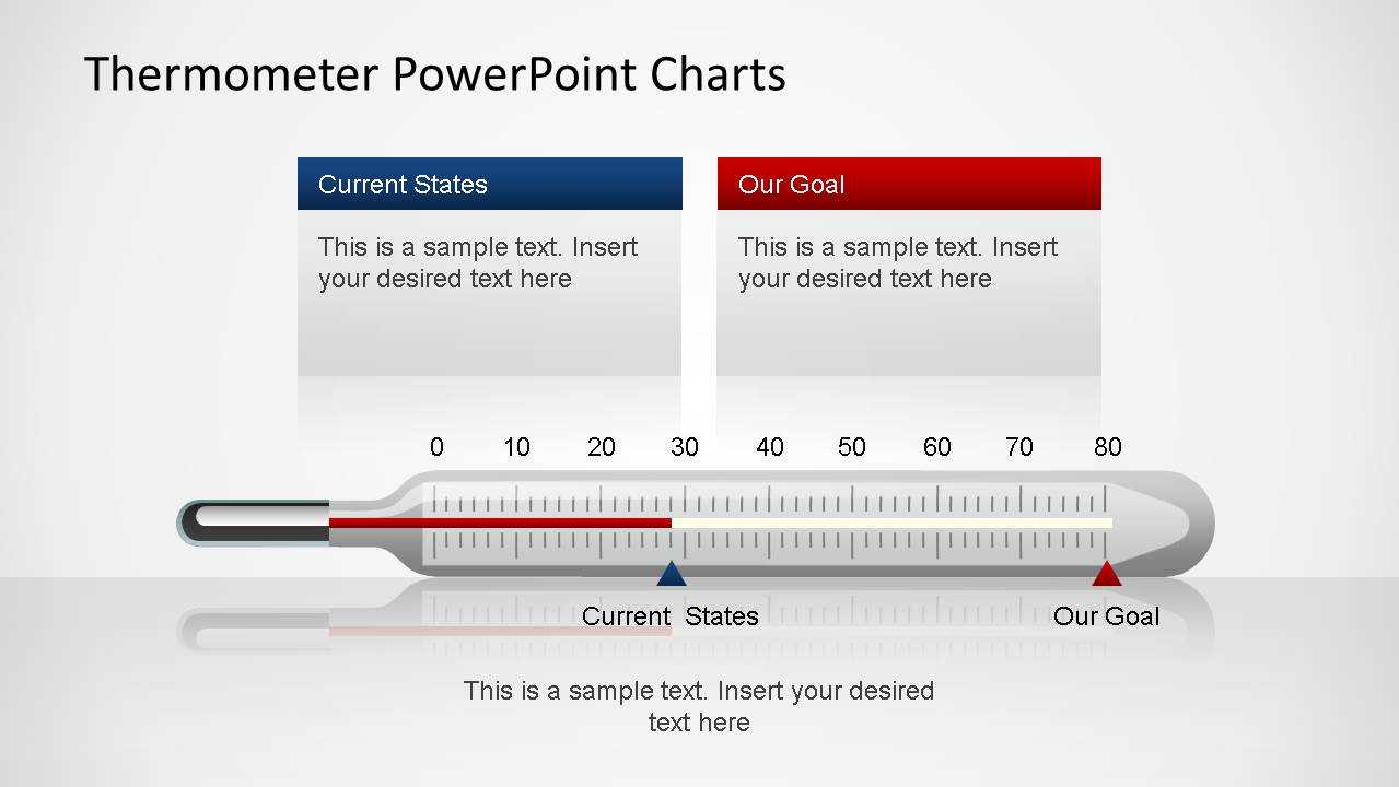 Thermometer Powerpoint Charts Intended For Powerpoint Thermometer Template