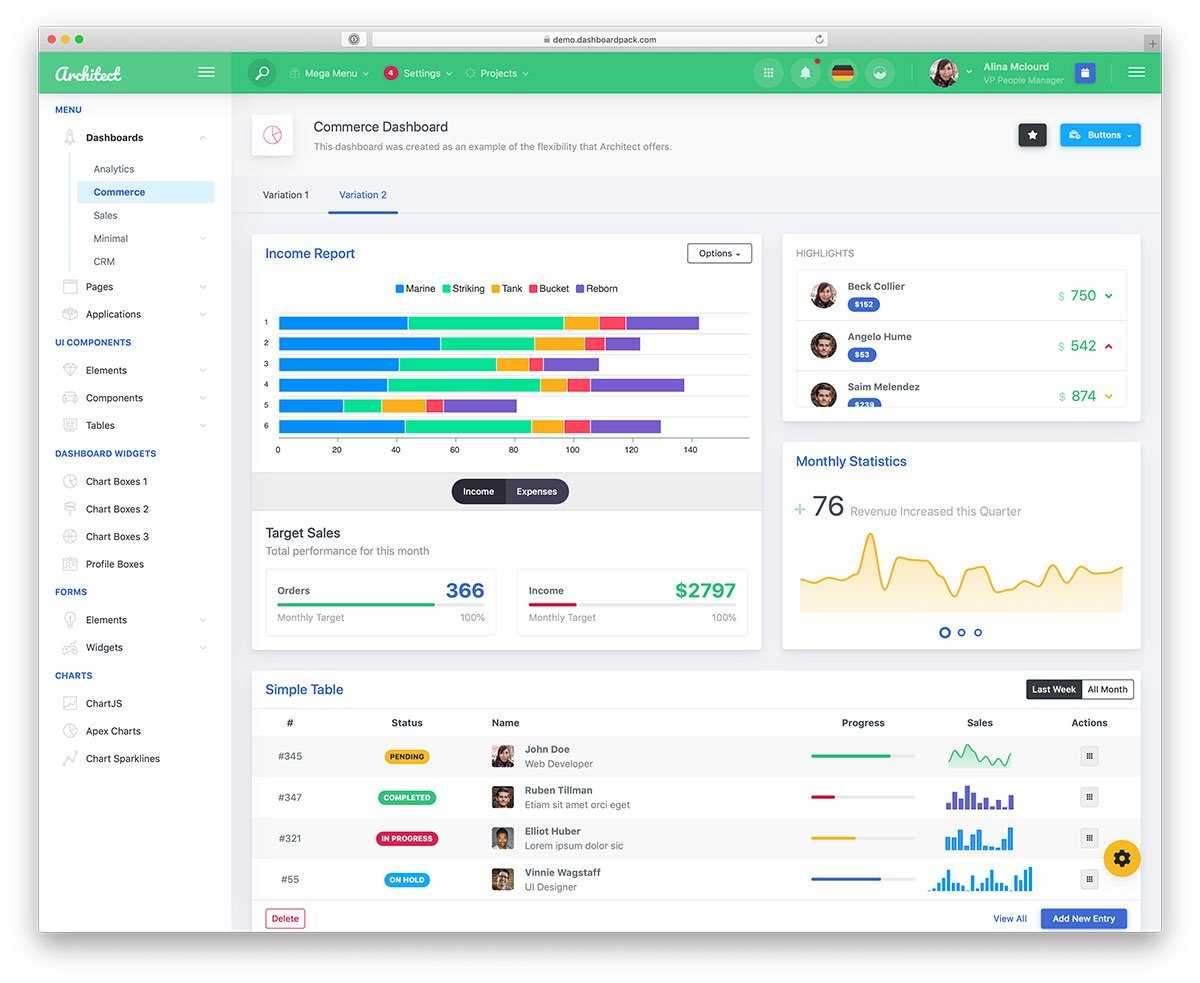 Top 42 Free Responsive Html5 Admin & Dashboard Templates Throughout Html Report Template Free