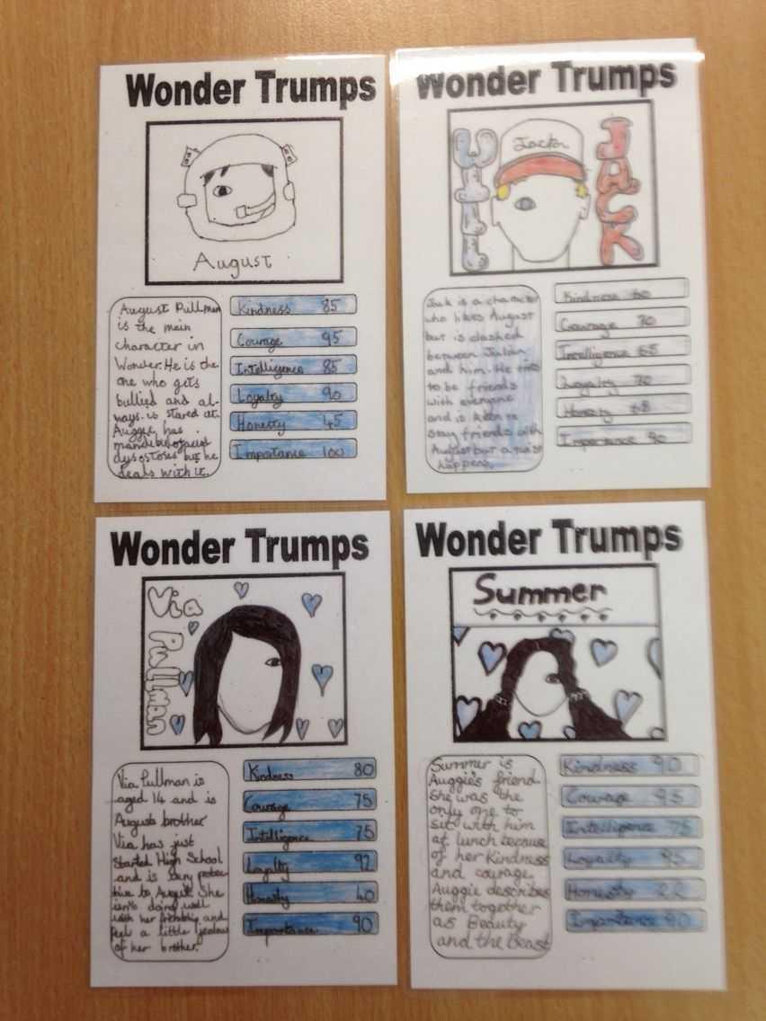 "Top Trump"" Cards For Wonder Characters. | Wonder Novel inside Top Trump Card Template"