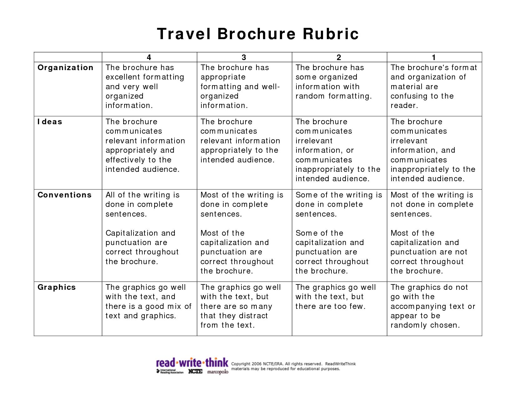 Travel Brochure Rubric | Rubrics, Travel Brochure, Social Regarding Brochure Rubric Template