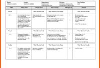 Unique 90 Day Work Plan Template   Job Latter inside Work Plan Template Word