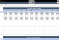 Us Sales Report Template within Sales Analysis Report Template