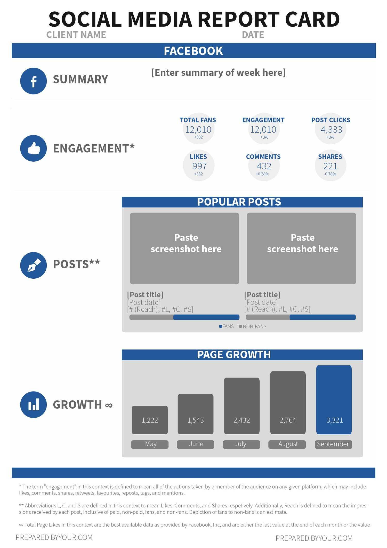 Use This Free Social Media Report Card Template To Wow Your Intended For Social Media Weekly Report Template