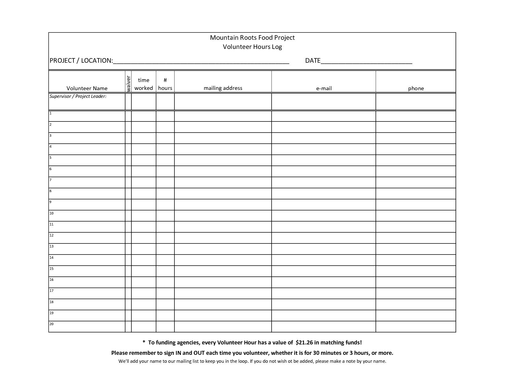 Volunteer+Hours+Log+Sheet+Template   Community Service Hours regarding Volunteer Report Template