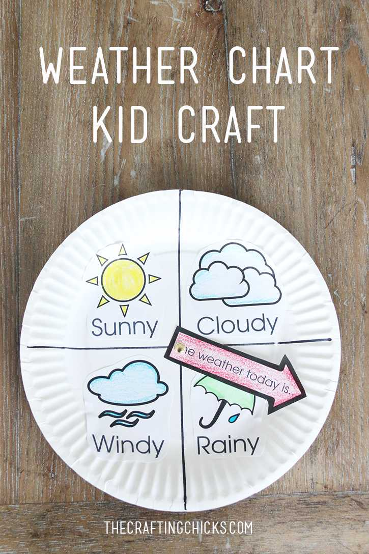 Weather Chart Kid Craft - The Crafting Chicks with regard to Kids Weather Report Template