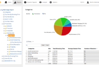 Webspy Vantage – Log File Analysis And Internet Usage Reporting throughout Network Analysis Report Template