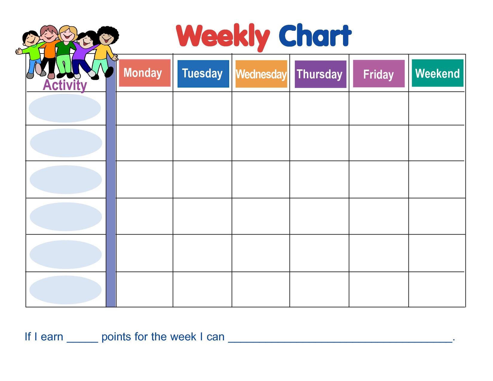 Weekly Behavior Chart Template | Free Printable Behavior Intended For Behaviour Report Template