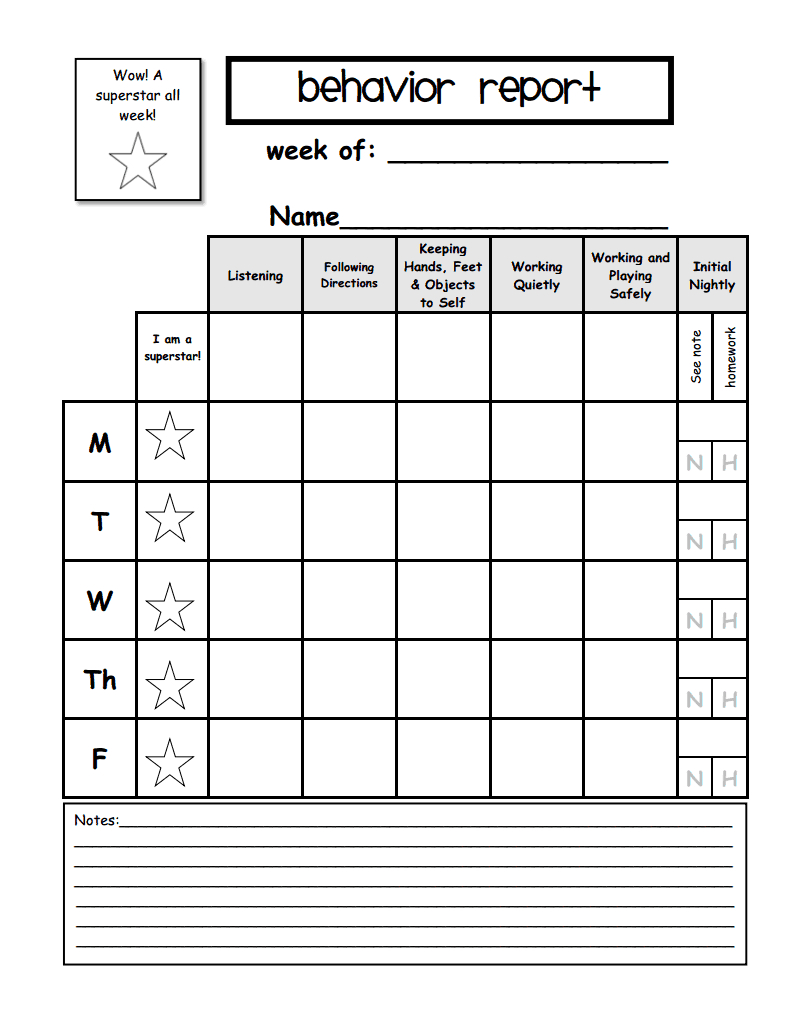 Weekly Behavior Report Template.pdf - Google Drive | Weekly Within Behaviour Report Template