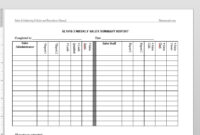 Weekly Sales Summary Report Template   Sl1010-3 within Weekly Test Report Template