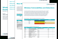 Wireless Detections Report – Sc Report Template   Tenable® throughout Nessus Report Templates