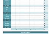 Yearly Expenses Spreadsheet Annual Business Expense Template throughout Annual Budget Report Template